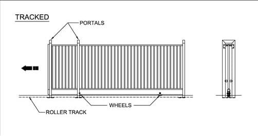 tracked sliding gate